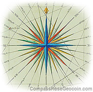 2005 Compass Rose Diagram